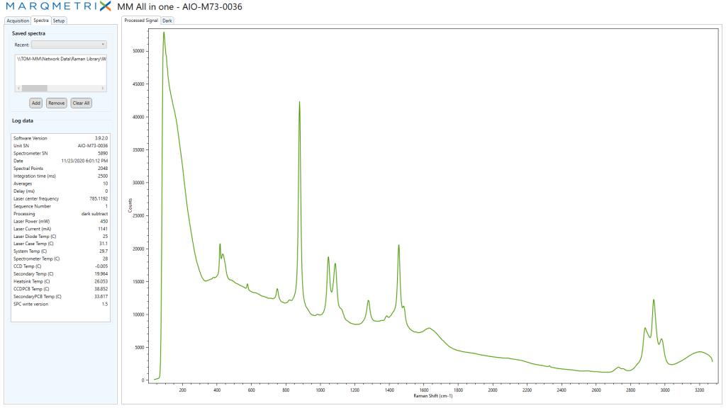 Raman analysis of wine - sugar content in chardonnay