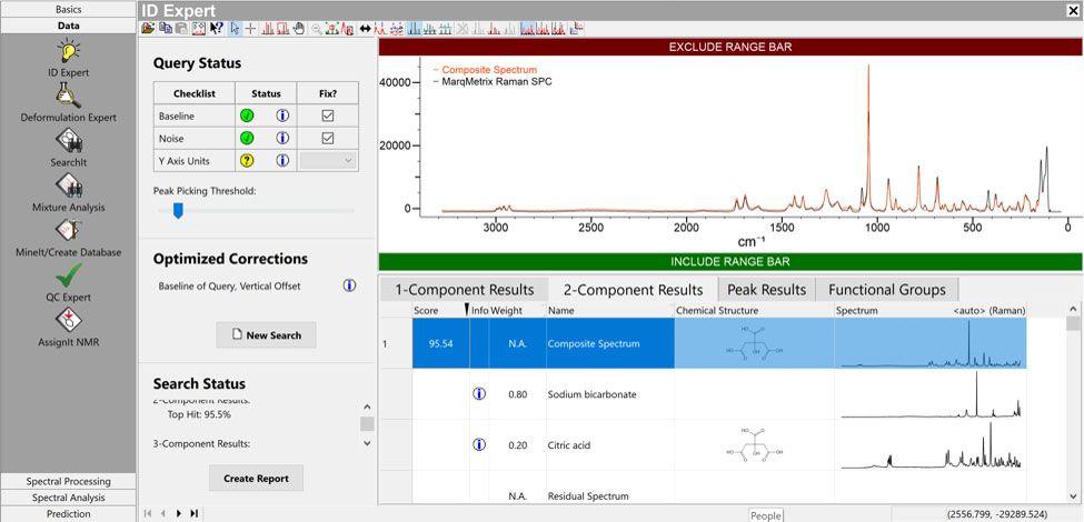 Raman for Pharma: ENO product mixture Raman analysis